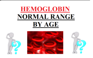 Read more about the article Hemoglobin Normal Range by Age