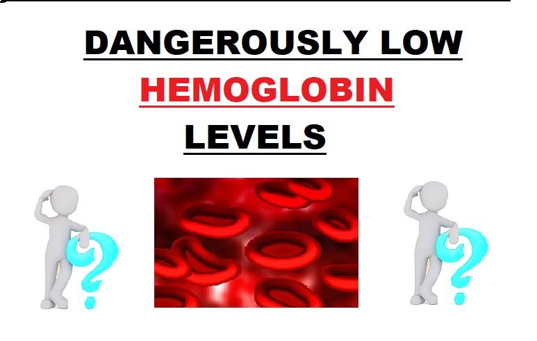 Dangerously low hemoglobin levels